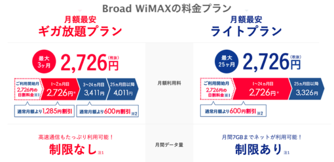 Broad WiMAX料金プラン