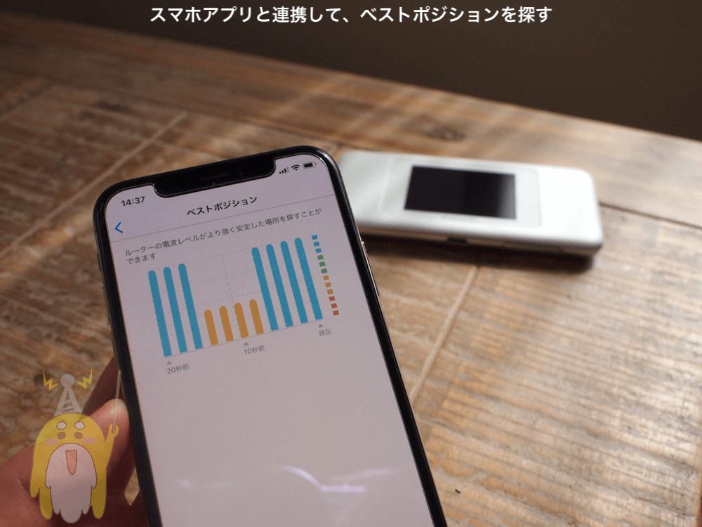 WiMAX W06ベストポジション