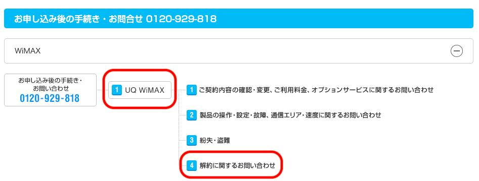 UQ  WiMAX解約方法