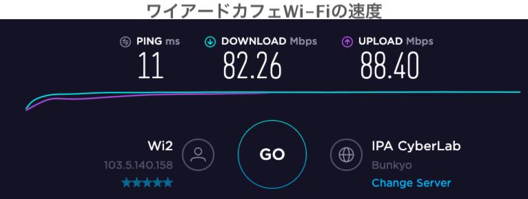 ワイアードカフェWi-Fiの速度