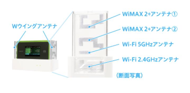 WX06クレードル