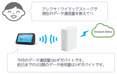 WiMAX home02のスペック