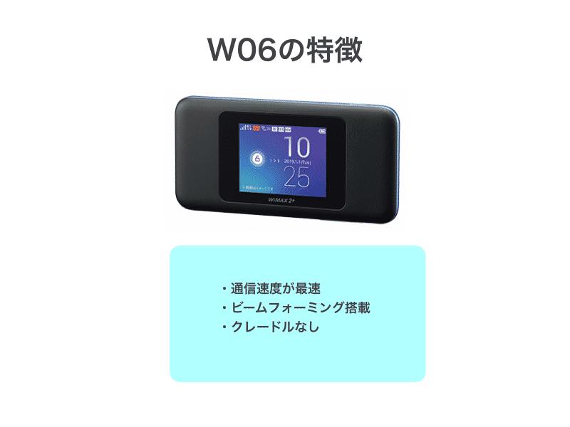 W06の特徴